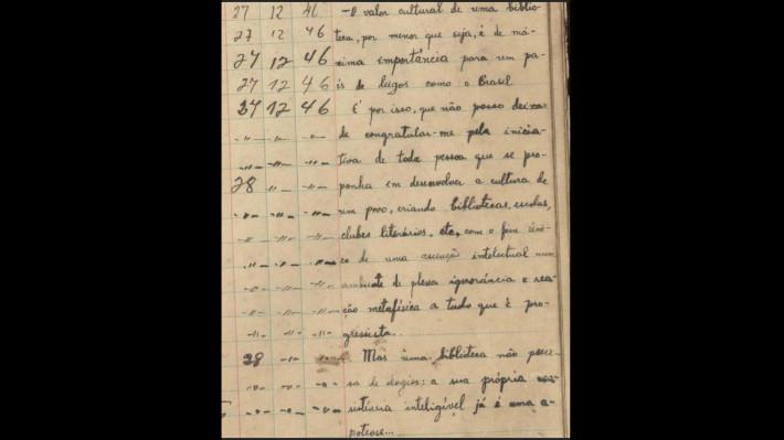 Anotações de O. G. Rêgo de Carvalho adolescente